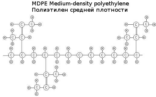 схема MDPE